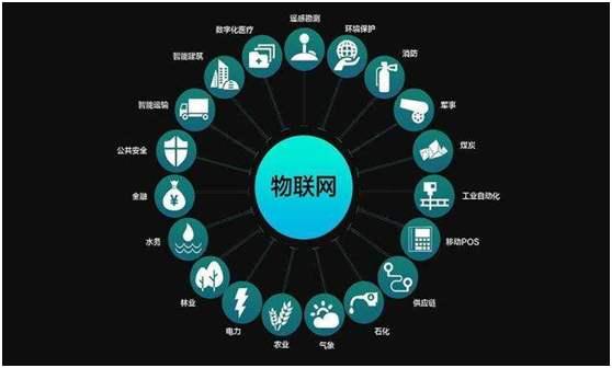 物联网APP开发