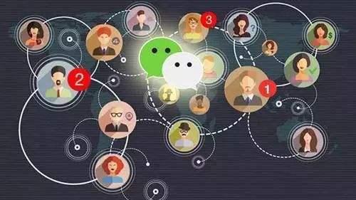 社交电商系统