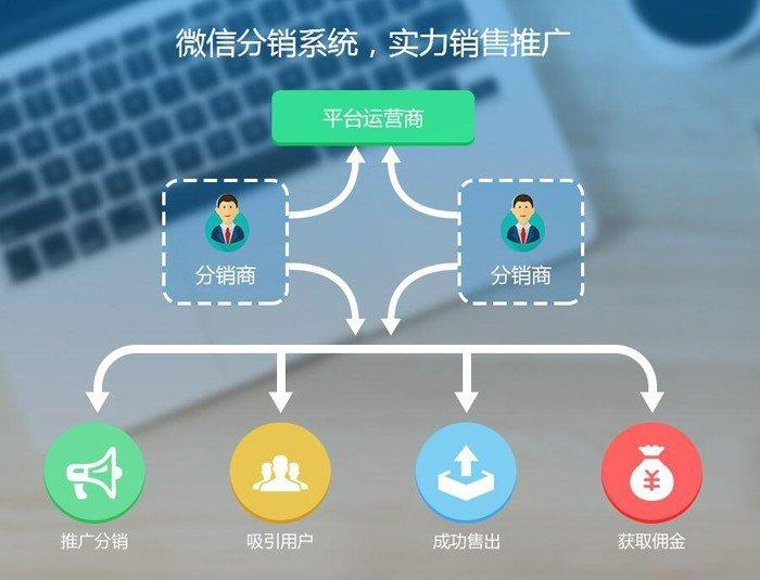 微信商城系统开发