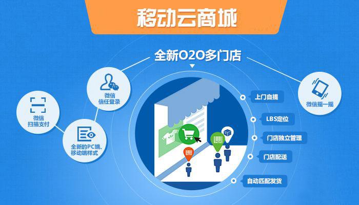 O2O商城系统现阶段主要的几大策略