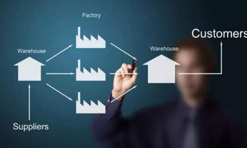 Java电商系统开发公司