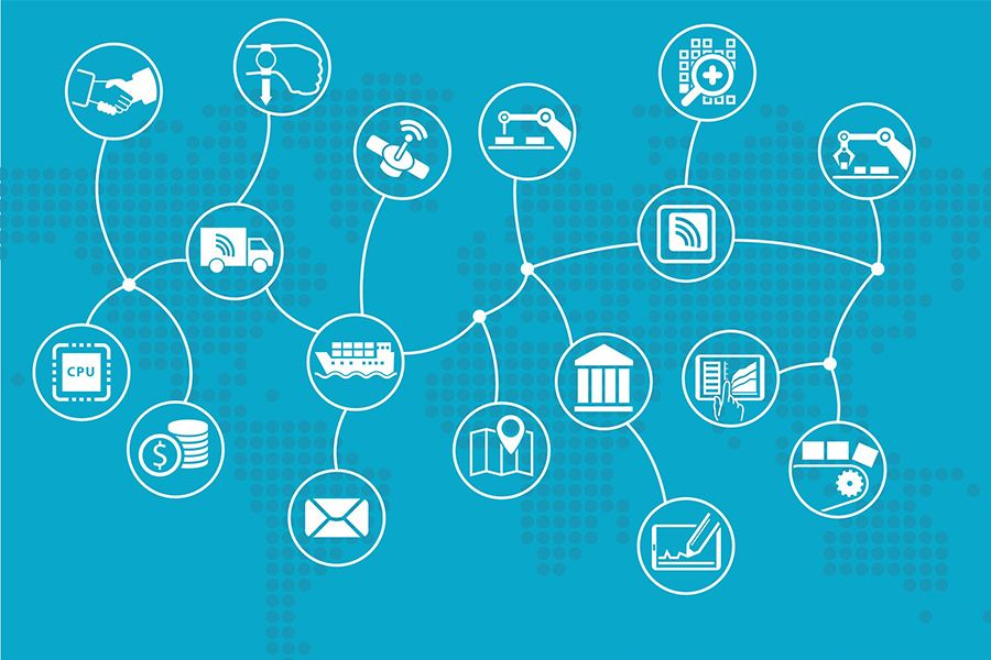 供应链系统开发